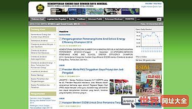 Departemen Energi dan Sumber Daya Mineral